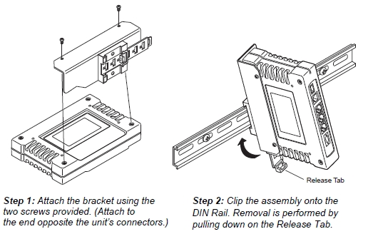 DIN Rail Mounting for MDS Radios