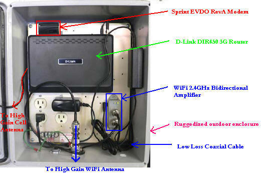 outdoor radio enclosures rh rfwel com Low Voltage Enclosures Homes for Structured Wiring Enclosure
